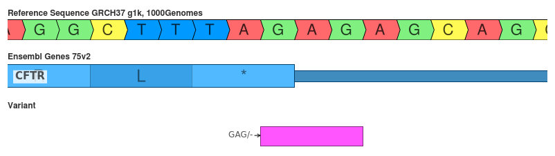 This variant shows how the space (DNA, RNA, AA) in which the variant is represented can influence the interpretation.